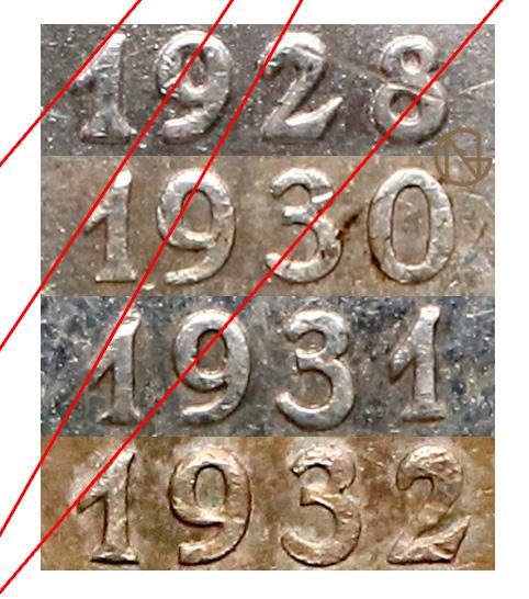 Porównanie nachylenia daszka cyfry jeden w dacie 5 złotych 1928-1932 Nike