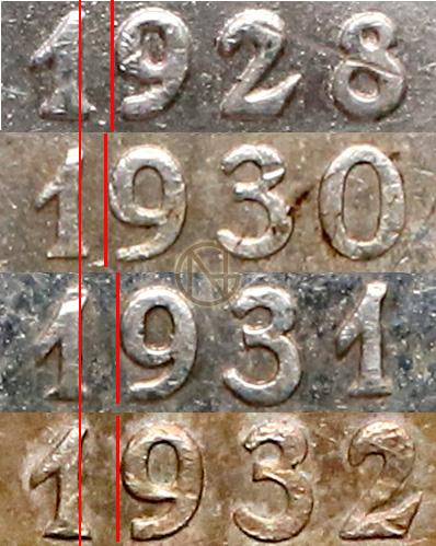 Odległość między cyfrą jeden i dziewięć w dacie 5 złotych 1928-1932 Nike
